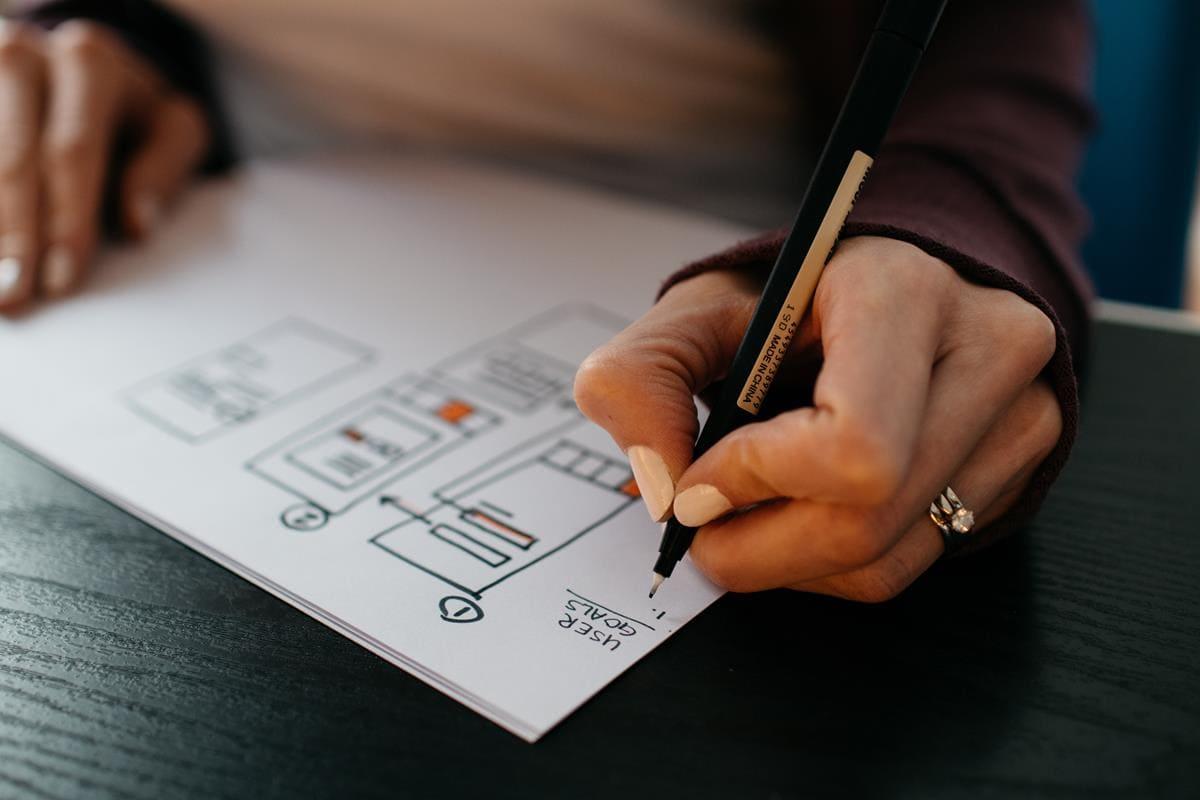 Organizar as metas de acordo com o sistema SMART é uma forma eficiente de ter sucesso no que se deseja.
